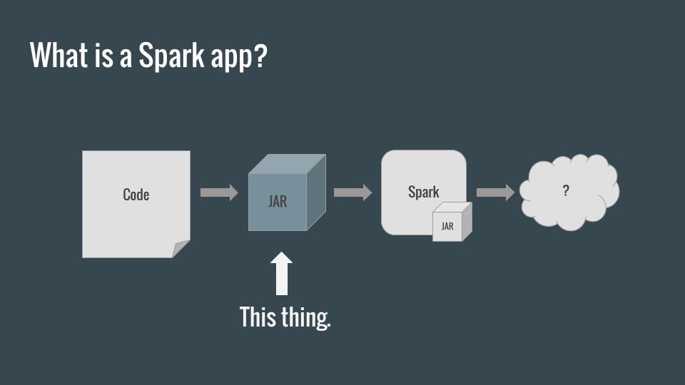 What is a Spark app?